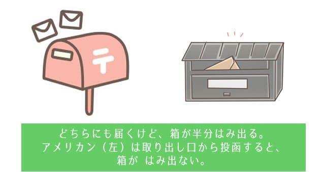 ポストの形が分かる画像。花定期便(サブスク)はたいていの郵便受けに届く。