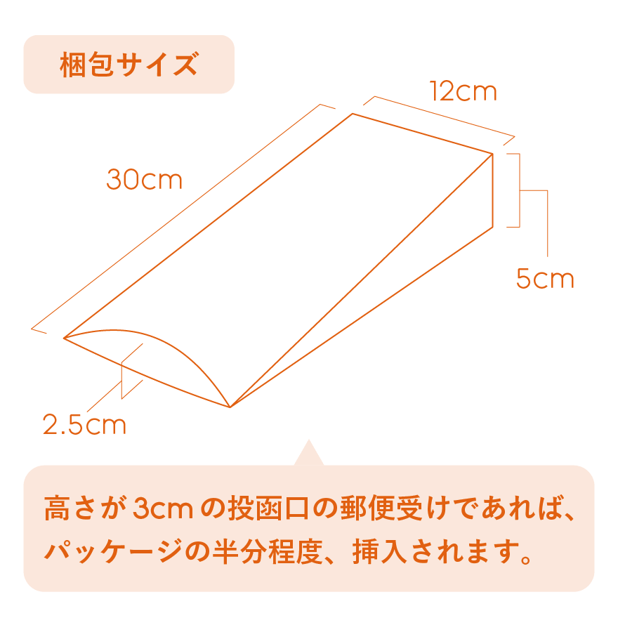 LIFULL FLOWER(ライフルフラワー)ライトプランの箱の大きさ