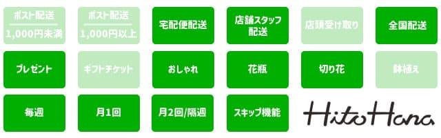 hitohana(ひとはな)の特徴アイコン一覧