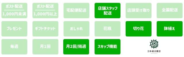 日本総合園芸の特徴アイコン一覧