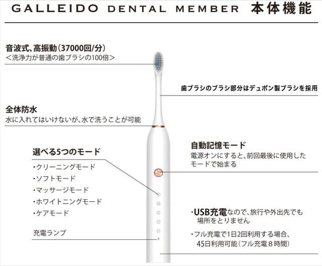 ガレイドデンタルメンバーの電動歯ブラシの性能表