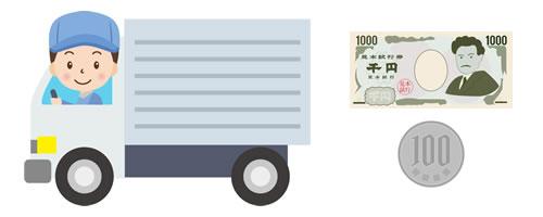 キッズラボラトリーのおもちゃ送料は1100円