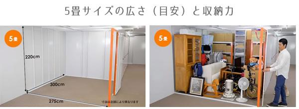 5畳サイズのトランクルームの広さと収納力