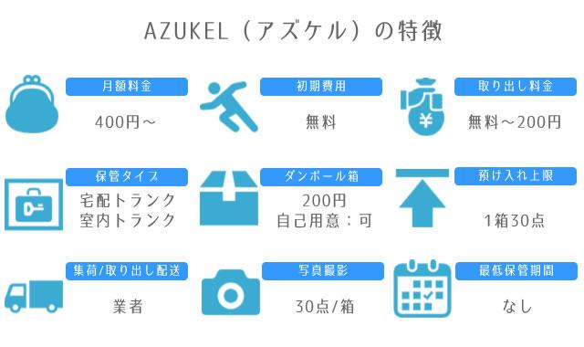 AZUKEL(アズケル)の特徴一覧。料金や取り出し配送。